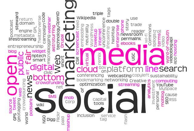 Dynamiczny komunikacja marketingowa i reklama w Internecie.